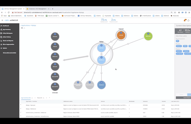 Continuous Security and Compliance for AWS