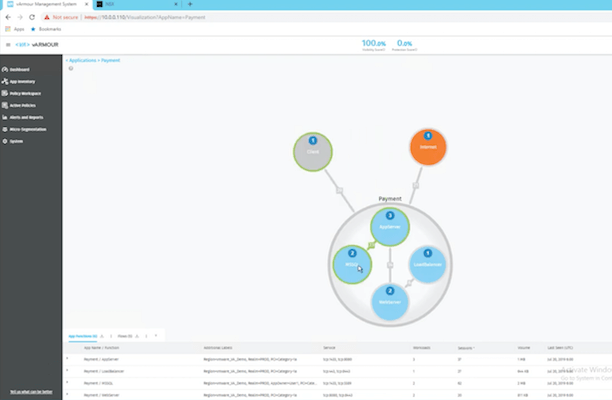 Continuous Compliance for VMware NSX - Application Visualization